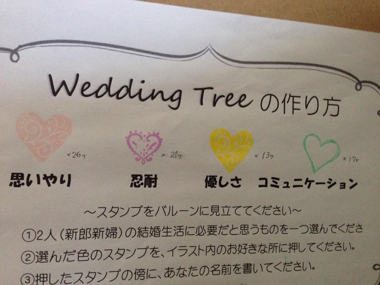ウェディングツリーの色の意味①